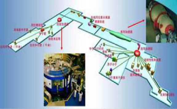 北京放射性核束加速器自主研发及应用项目通过科技成果鉴定