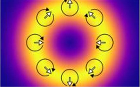 利用原位同步辐射发现单原子近自由催化动力学行为