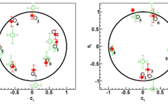 北京谱仪III合作组发表D介子衰变最精确强相差测量结果