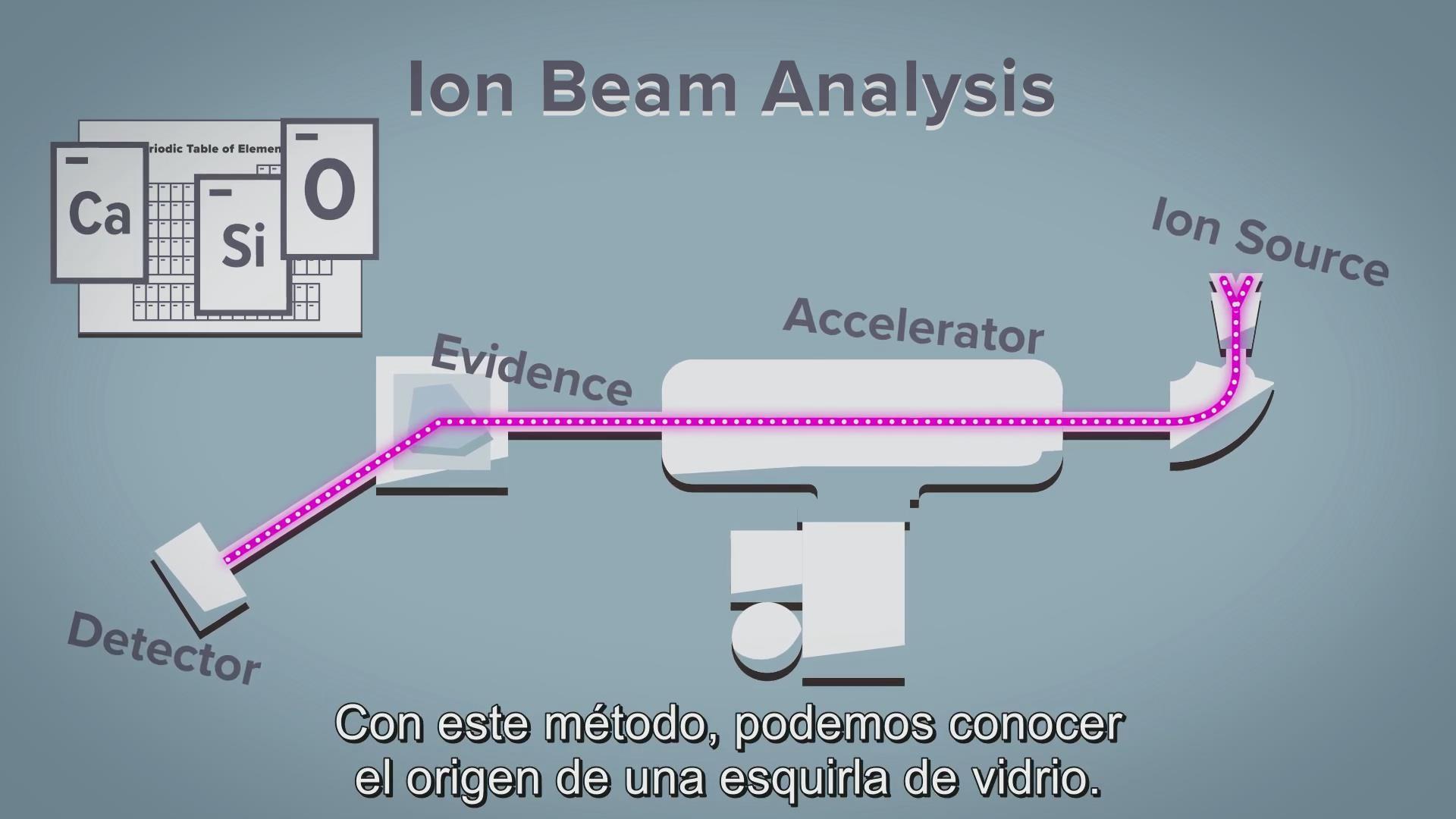 核技术如何为犯罪调查提供帮助?