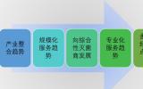 辐照技术服务行业发展历程及趋势分析