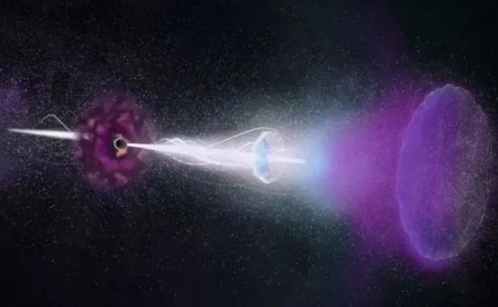 超光速射流!可创造伽马射线爆发光曲线中看到的时间可逆性