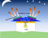 """利用地球夜间某种能量就能发电?""""辐射冷却""""发电新纪录!"""