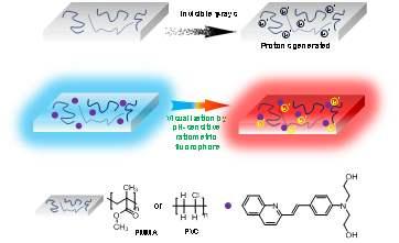 中国科学技术大学发明判断γ射线辐射剂量新材料