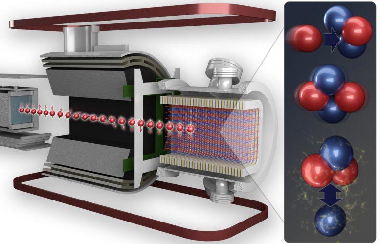 美国橡树岭国家实验室通过物理实验测量质子和中子之间的弱力