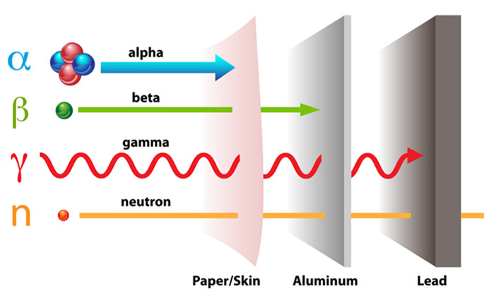 什么是辐射硬化产品?我们如何抵抗辐射影响?