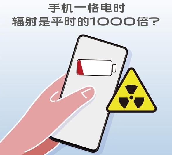 手机一格电时辐射是平时1000倍!真相是这样吗?