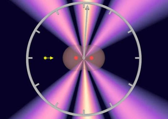 2.47×10⁻¹⁹秒!利用电子同步加速器测量出迄今最短时间跨度