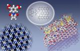 科研人员利用改进电子束辐照还原方法研发出污水处理新材料