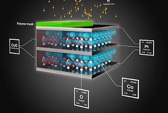 科学家使用离子束创造三维纳米结构