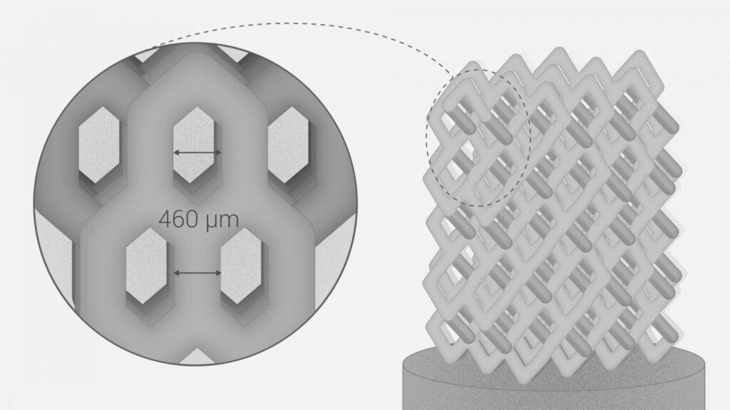 法马通使用3D打印的燃料组件完成首个辐照检测周期