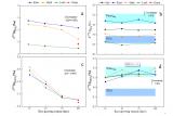 稻田生态系统汞同位素分馏特征研究取得新进展