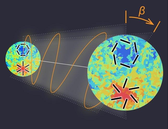 科学家在宇宙背景辐射中发现了奇怪的新物理学提示