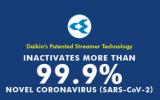大金Flash Streamer辐照技术具有灭活新冠病毒的潜力