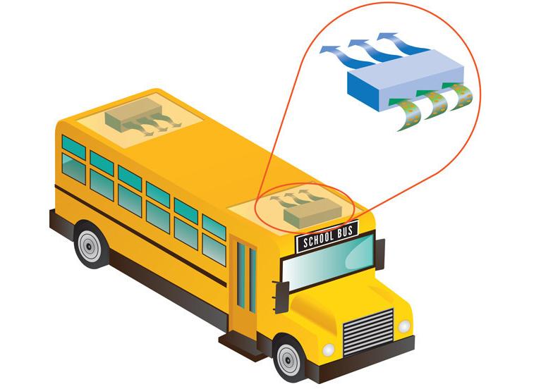 新改造的带有UV-C的校车可以杀灭99.9%的病原菌