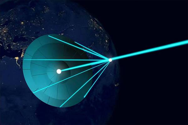 可应用于正负电子对撞机等大型装置的高性能条纹相机