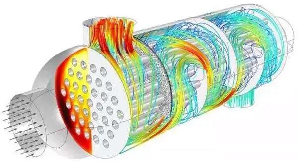 涡流、旋转超声和声脉冲,哪种方法更适合换热器管束的腐蚀检测?