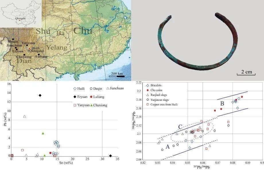 利用铅同位素特征分析四川会理出土的战汉时期铜手镯
