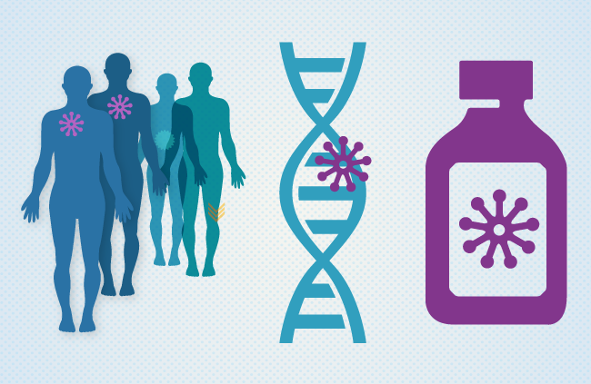 Soricimed和Orano Med宣布合作开发新的靶向癌症治疗药物