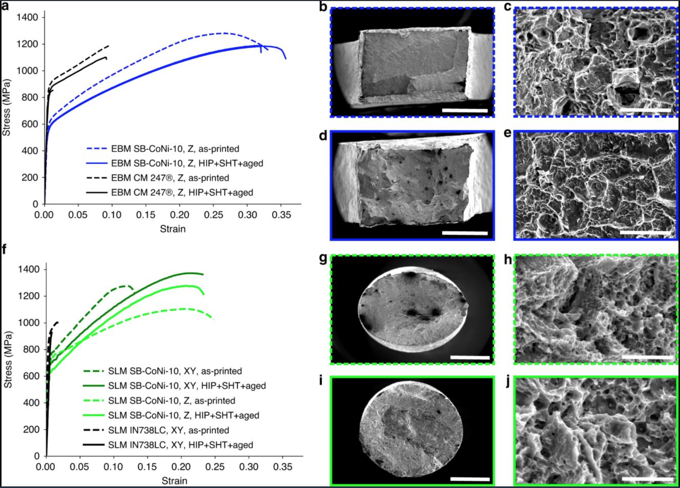 研究人员发现用于增材制造的钴镍超级合金