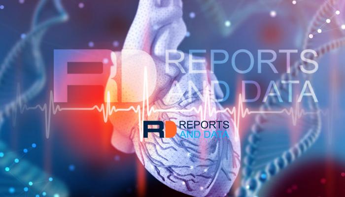 医用X射线发生器市场在2027年将达到22.7亿美元