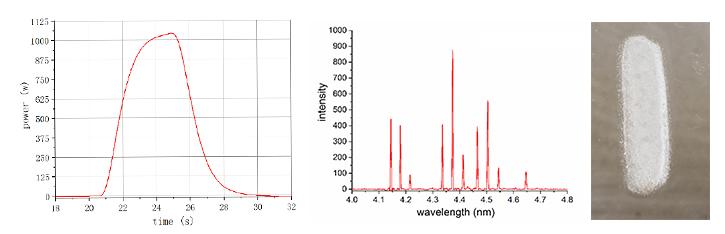 连续波燃烧驱动HBr化学激光实现千瓦输出