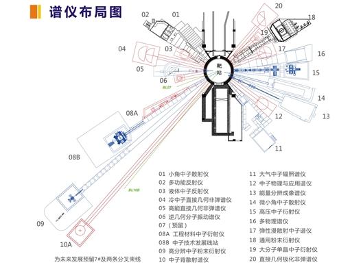 中国散裂中子源首台合作谱仪成功出束