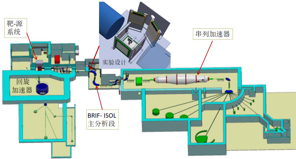 北京放射性核束装置开展首次实验:发现钠20原子核存在奇异新衰变模式