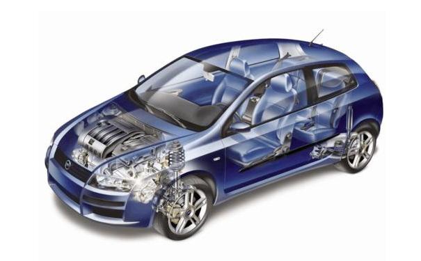 X射线检测设备助力汽车行业发展