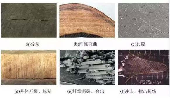 树脂基复合材料无损检测十大技术汇总