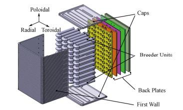 ITER关键技术——中国氦冷固态实验包层系统步入实施阶段