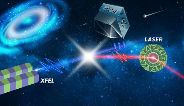 上海光源在The Innovation发表X射线自由电子激光综述