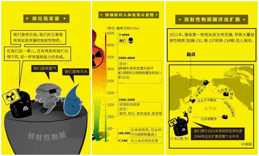 日本2022年储水箱将达极限   百万吨核污水入海多可怕?