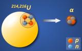 中科院近代物理研究所团队首次合成新核素铀-214