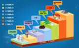 【科普】电离辐射有哪些来源?如何防护电离辐射?