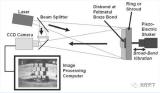 激光全息在无损检测领域的应用及发展