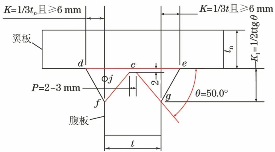 <p>T型接头TOFD检测时缺陷深度的定位计算与评判</p>