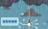 【科普】避雷针也有放射性?