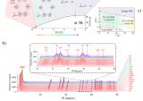 中子衍射研究:一种新的自旋结构及巨压磁效应