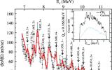 科学家测得X射线暴温区关键(α,p)反应率